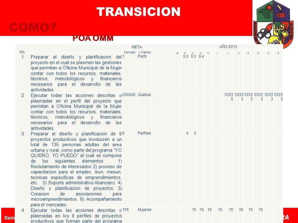TRANSICION COMO POA OMM 1