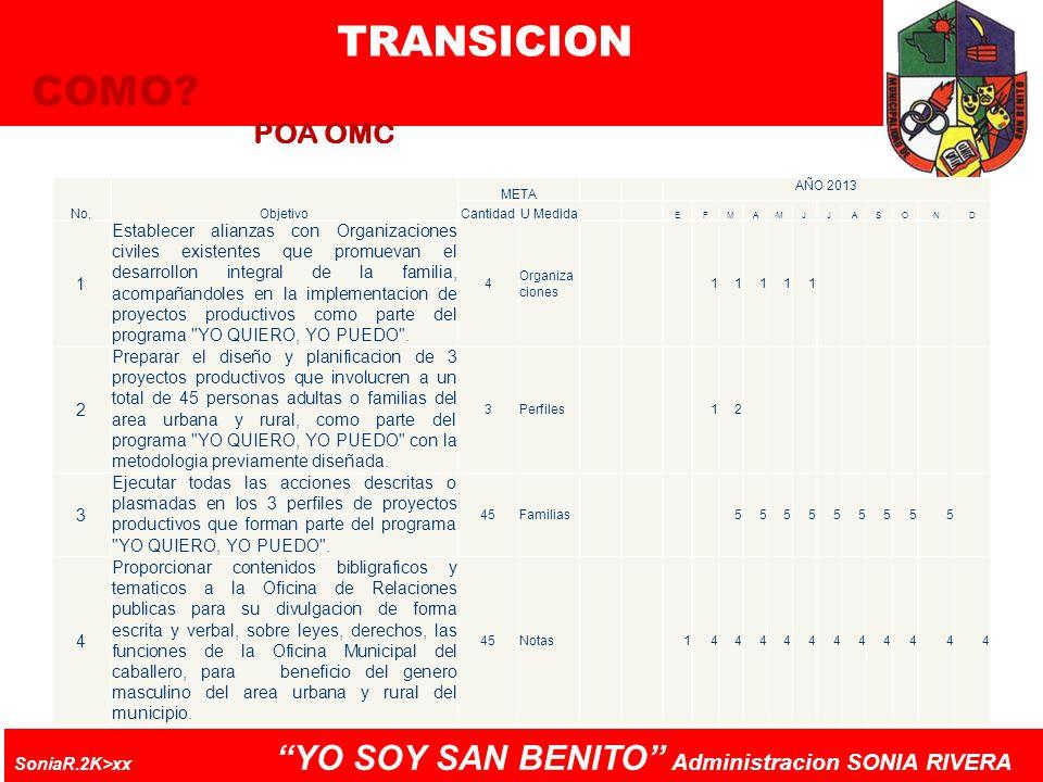 TRANSICION COMO POA OMC 1