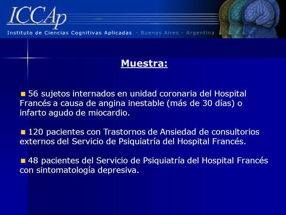 Muestra: 56 sujetos internados en unidad coronaria del Hospital Francés a causa de angina inestable (más de 30 días) o infarto agudo de miocardio.