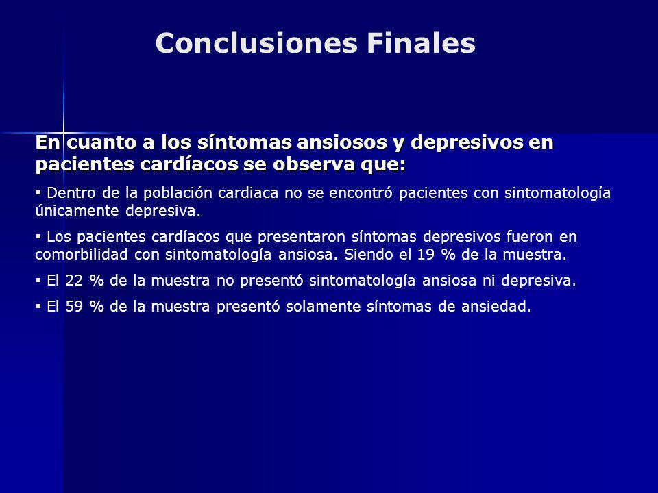 Conclusiones Finales En cuanto a los síntomas ansiosos y depresivos en pacientes cardíacos se observa que: