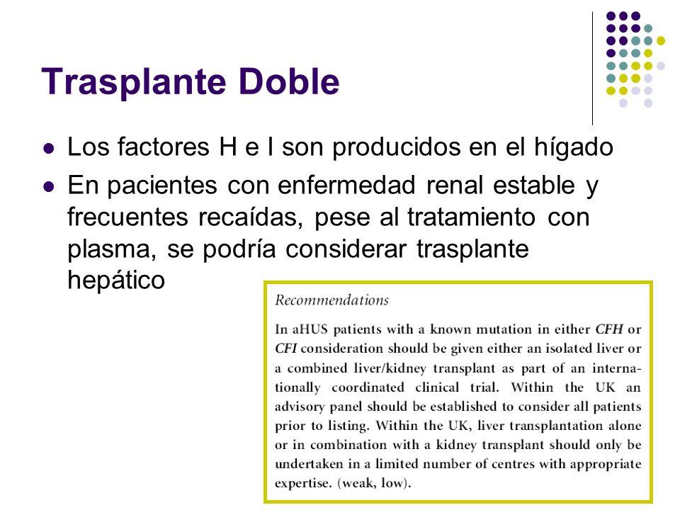Trasplante Doble Los factores H e I son producidos en el hígado