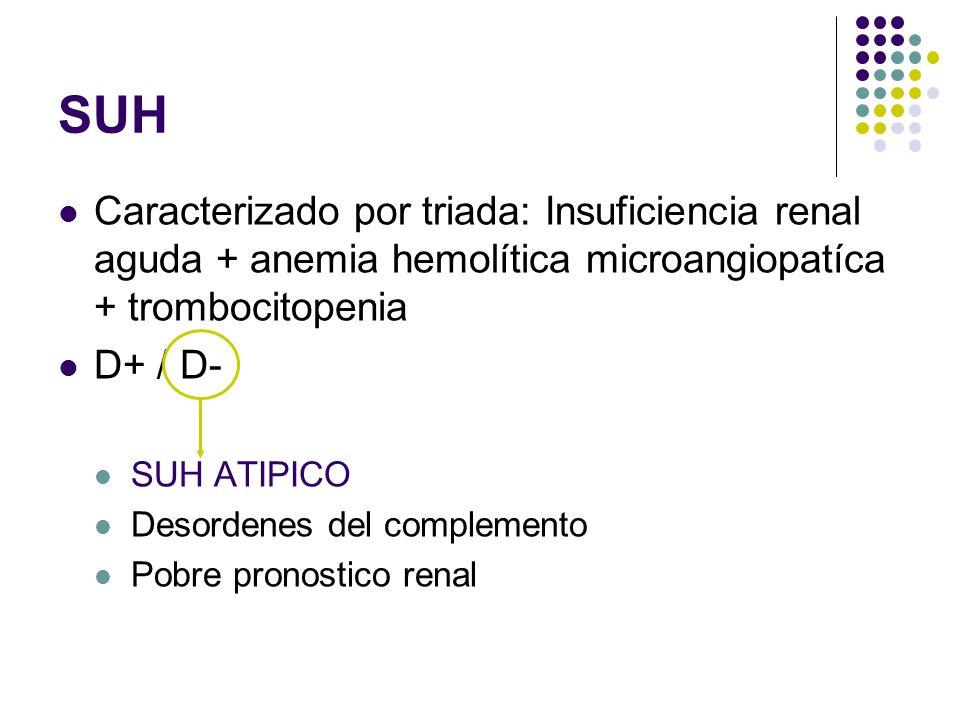SUH Caracterizado por triada: Insuficiencia renal aguda + anemia hemolítica microangiopatíca + trombocitopenia.