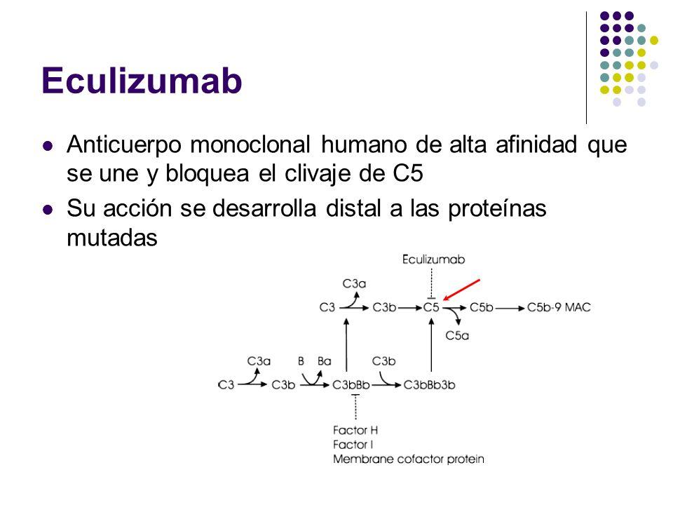 Eculizumab Anticuerpo monoclonal humano de alta afinidad que se une y bloquea el clivaje de C5.