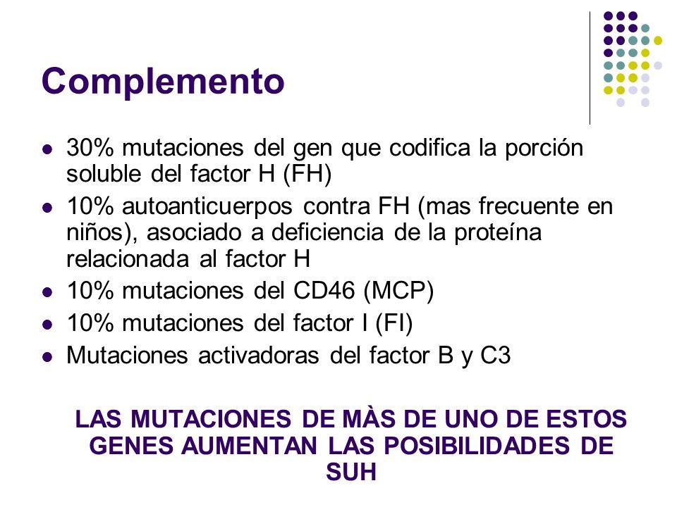 Complemento 30% mutaciones del gen que codifica la porción soluble del factor H (FH)