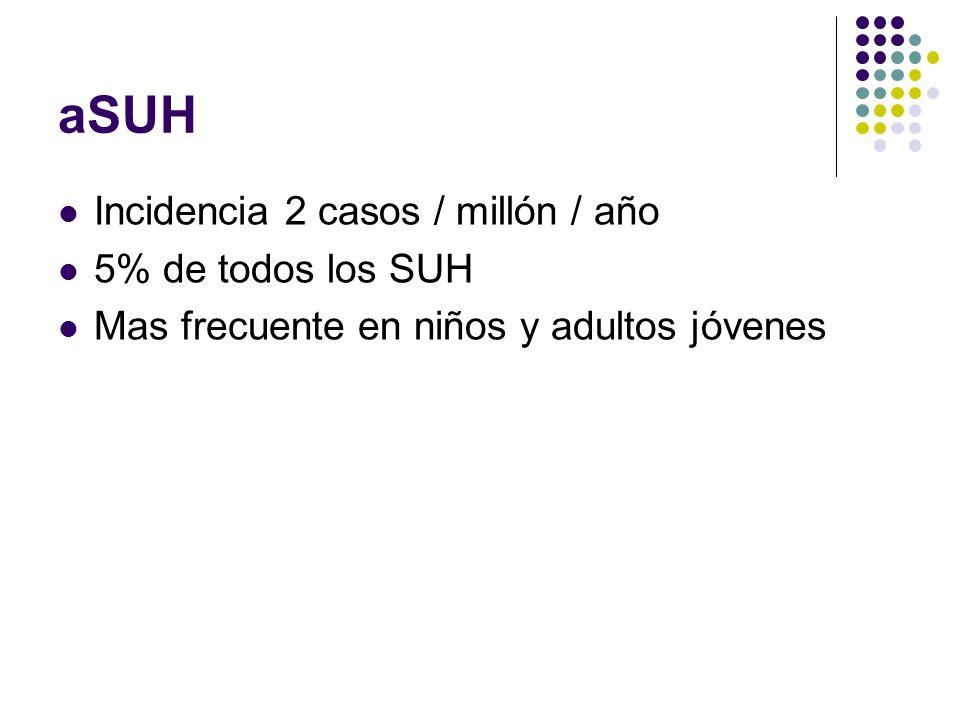 aSUH Incidencia 2 casos / millón / año 5% de todos los SUH