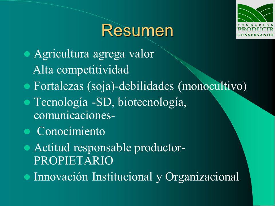 Resumen Agricultura agrega valor Alta competitividad