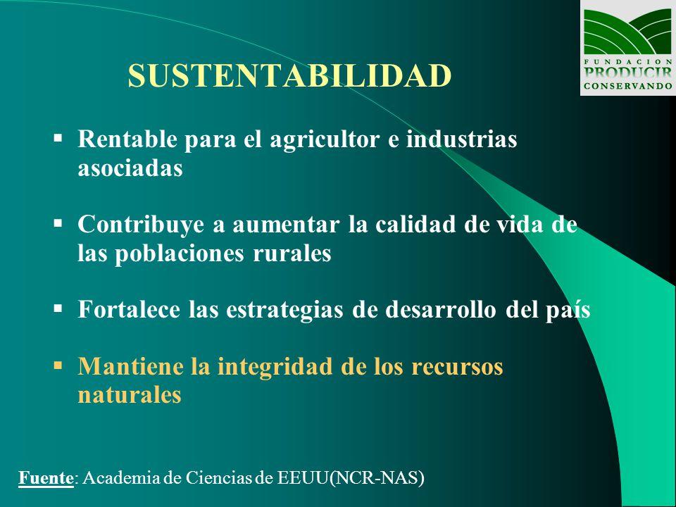 SUSTENTABILIDAD Rentable para el agricultor e industrias asociadas