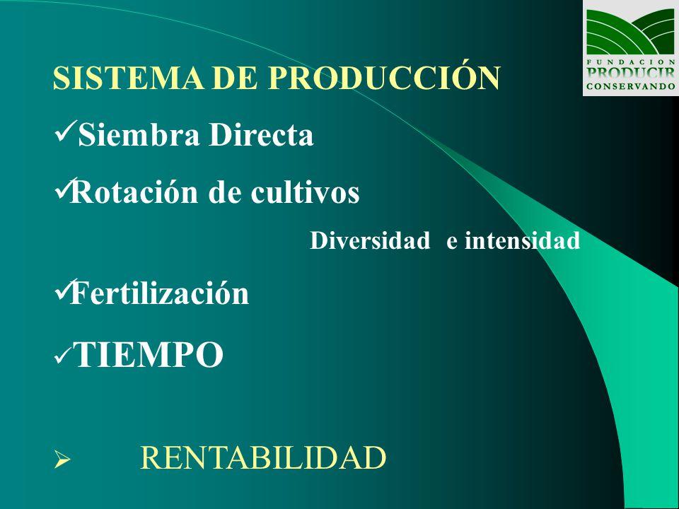 SISTEMA DE PRODUCCIÓN Siembra Directa Rotación de cultivos
