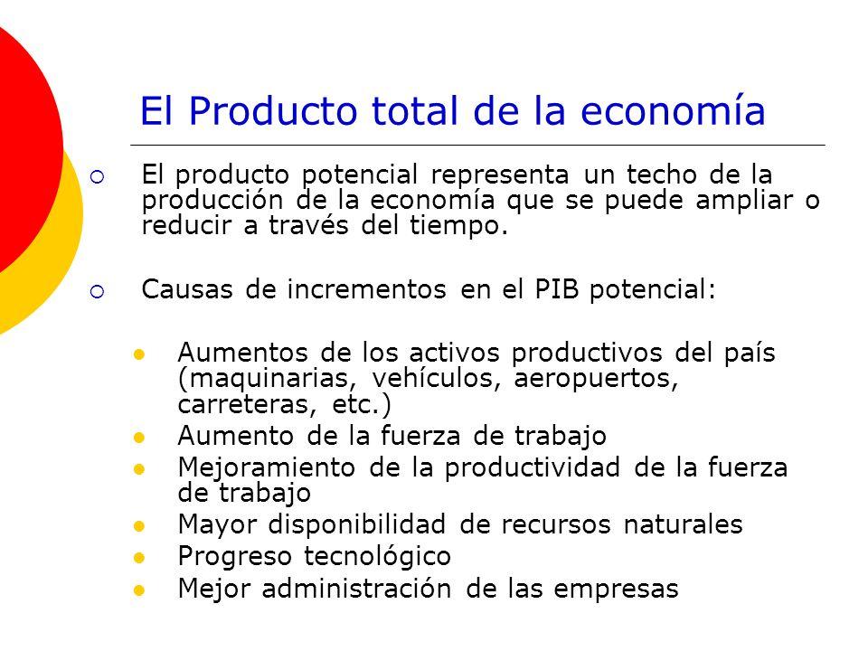El Producto total de la economía