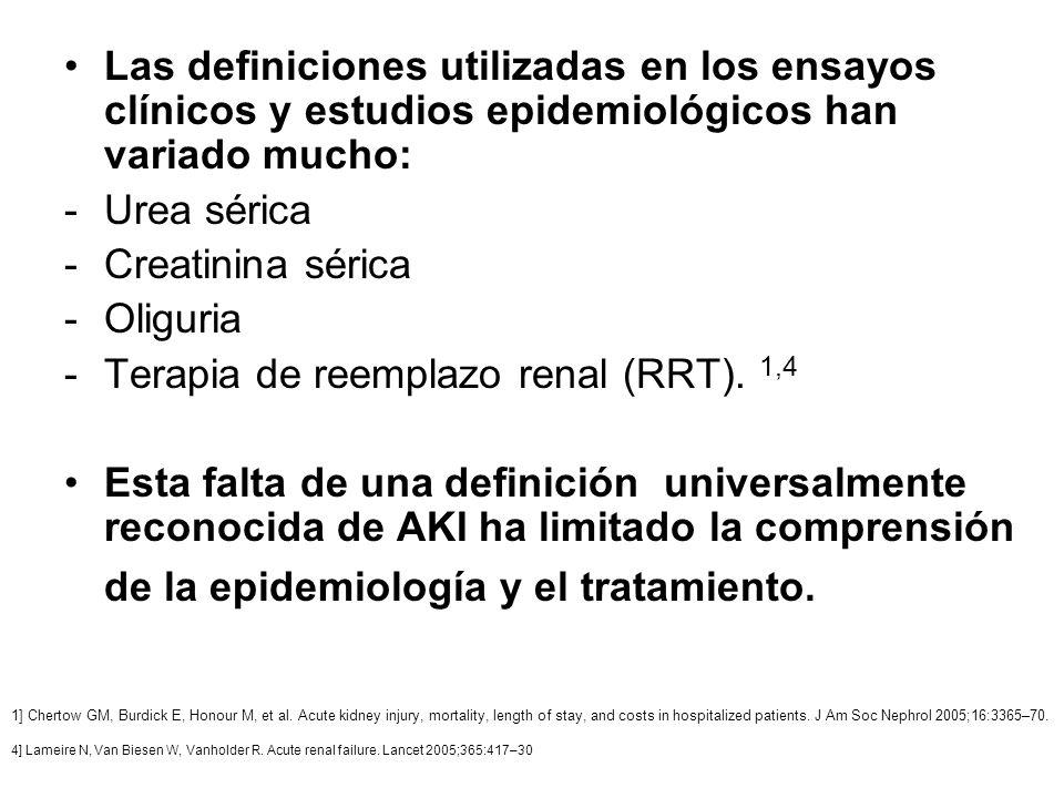 Terapia de reemplazo renal (RRT). 1,4