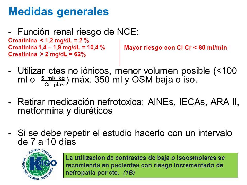 Medidas generales Función renal riesgo de NCE: