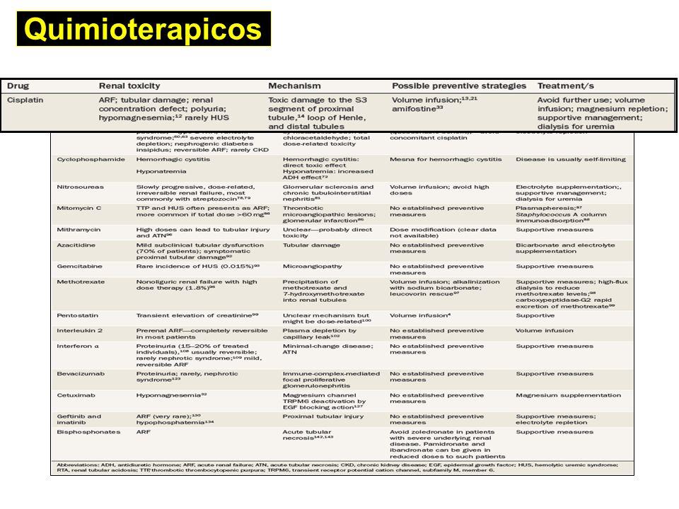 Quimioterapicos