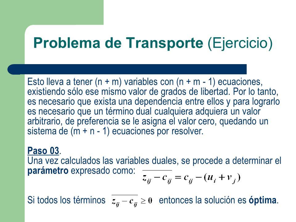 Problema de Transporte (Ejercicio)