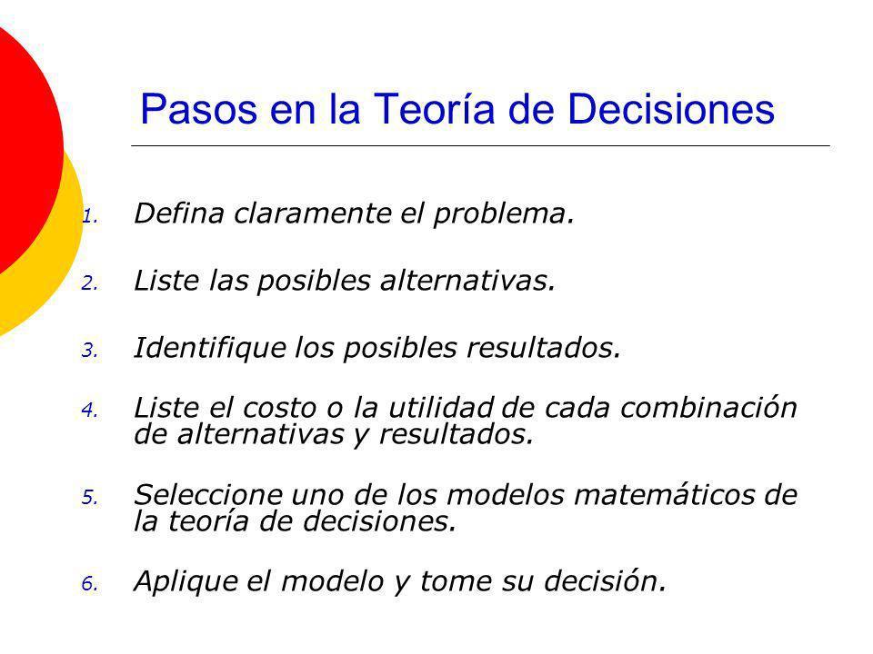 Pasos en la Teoría de Decisiones