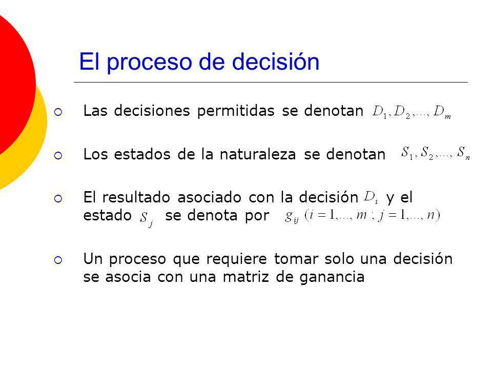 El proceso de decisión Las decisiones permitidas se denotan