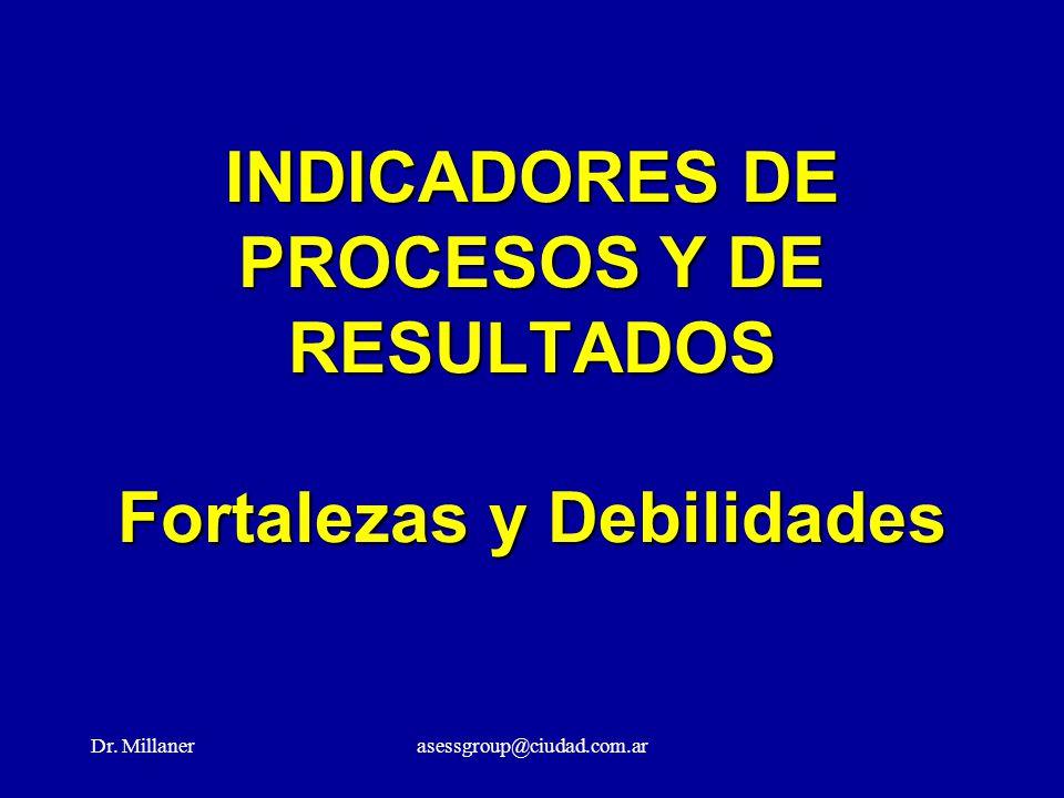 INDICADORES DE PROCESOS Y DE RESULTADOS Fortalezas y Debilidades