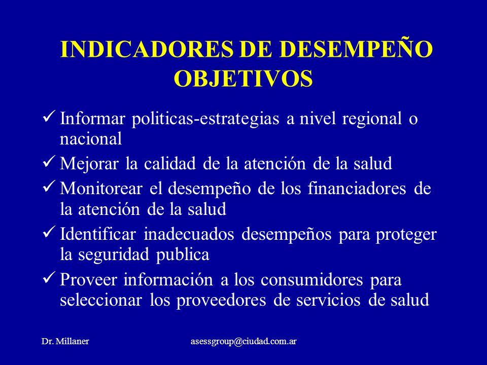 INDICADORES DE DESEMPEÑO OBJETIVOS