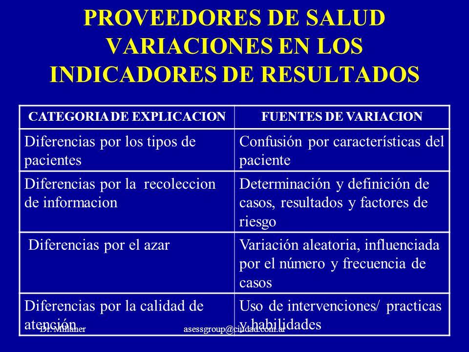 PROVEEDORES DE SALUD VARIACIONES EN LOS INDICADORES DE RESULTADOS