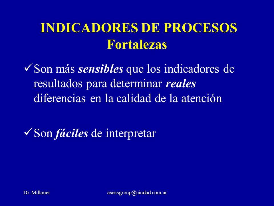 INDICADORES DE PROCESOS Fortalezas