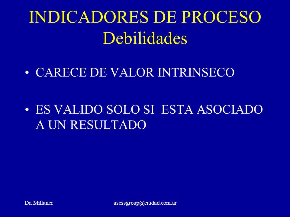 INDICADORES DE PROCESO Debilidades