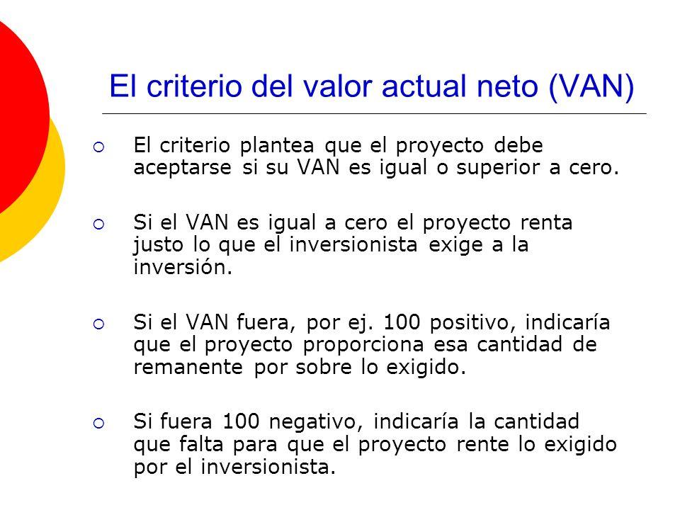 El criterio del valor actual neto (VAN)