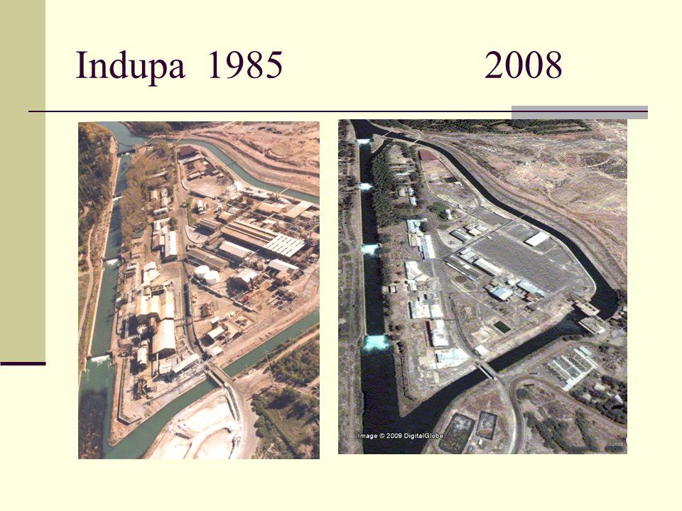 Indupa 1985 2008