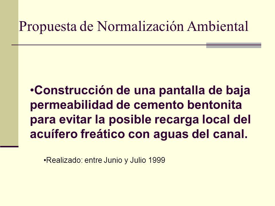 Propuesta de Normalización Ambiental