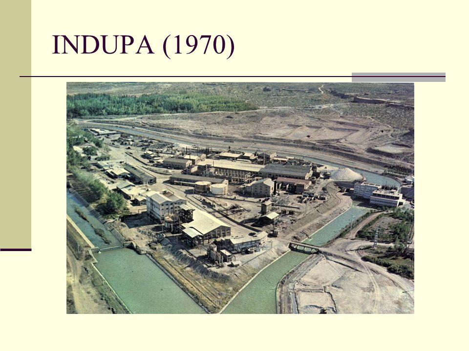 INDUPA (1970)