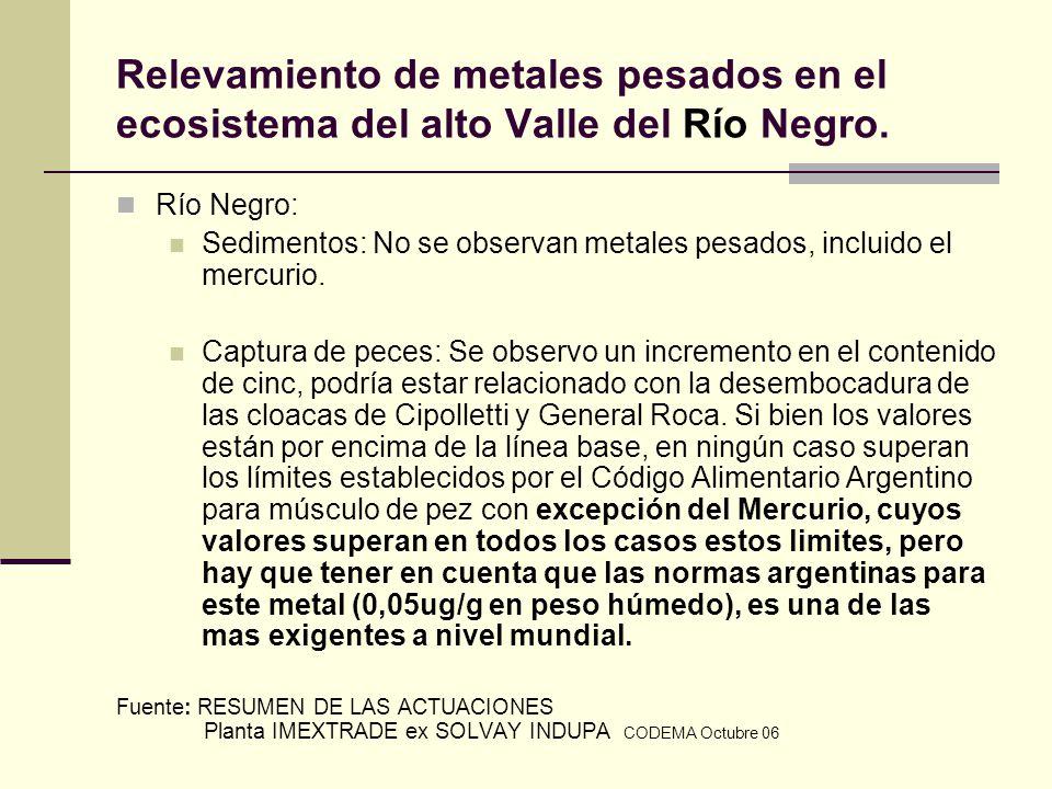 Relevamiento de metales pesados en el ecosistema del alto Valle del Río Negro.