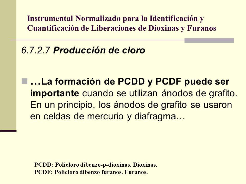 Instrumental Normalizado para la Identificación y Cuantificación de Liberaciones de Dioxinas y Furanos