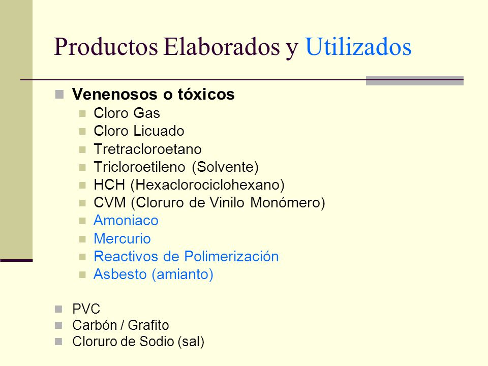 Productos Elaborados y Utilizados