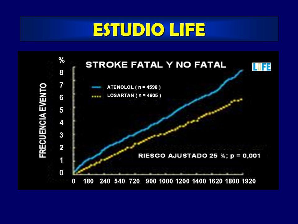 ESTUDIO LIFE