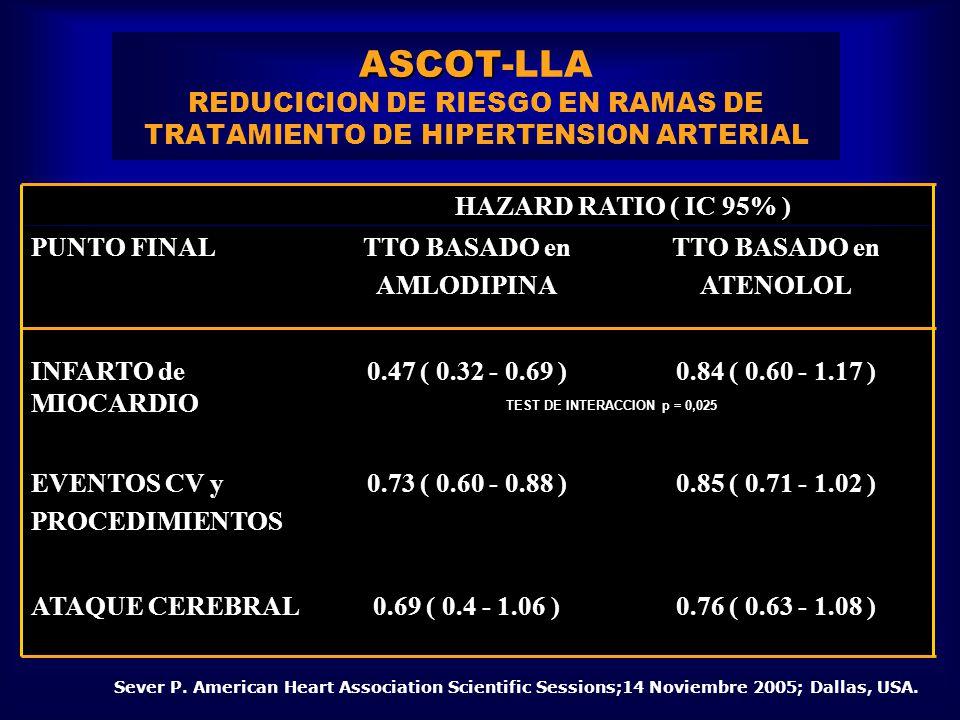 ASCOT-LLA REDUCICION DE RIESGO EN RAMAS DE TRATAMIENTO DE HIPERTENSION ARTERIAL