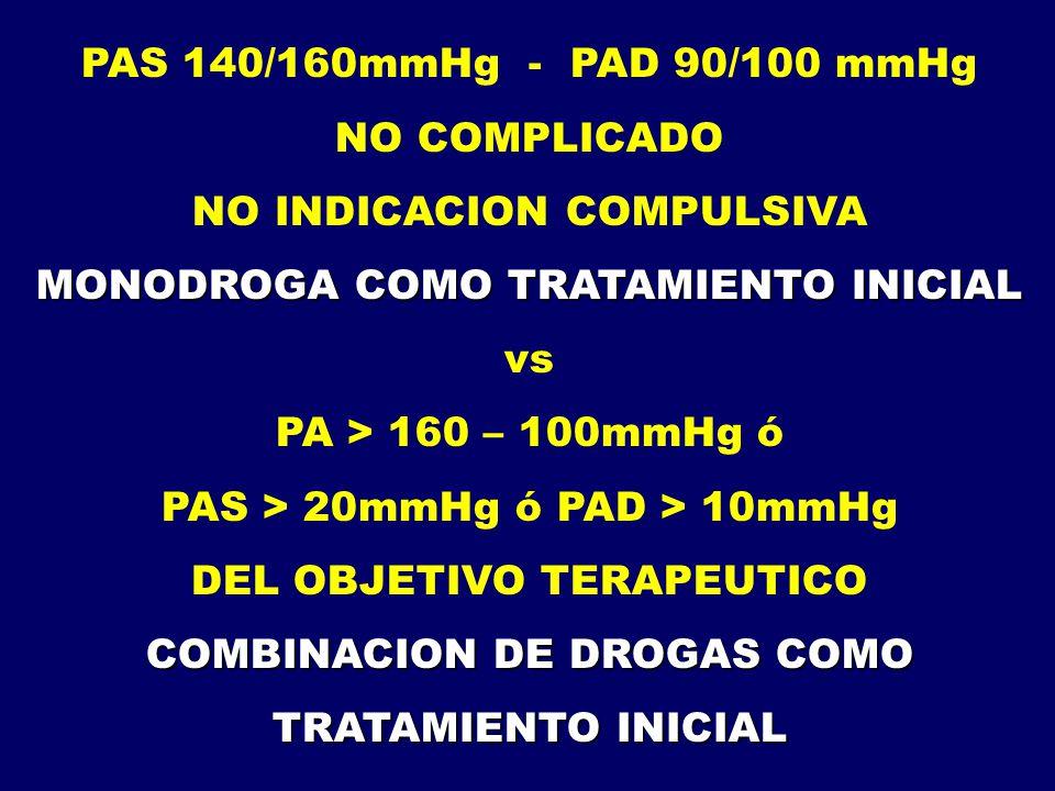 NO INDICACION COMPULSIVA MONODROGA COMO TRATAMIENTO INICIAL vs