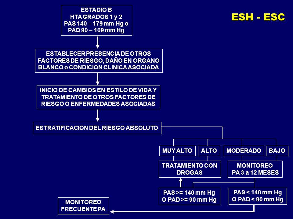ESH - ESC ESTADIO B HTA GRADOS 1 y 2 PAS 140 – 179 mm Hg o