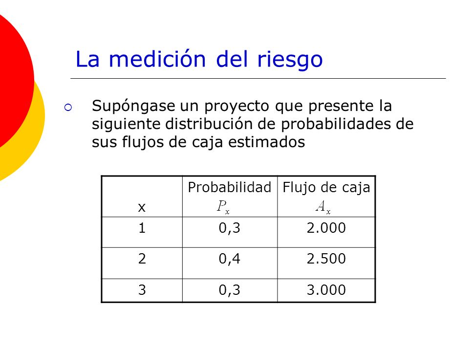La medición del riesgo Supóngase un proyecto que presente la siguiente distribución de probabilidades de sus flujos de caja estimados.