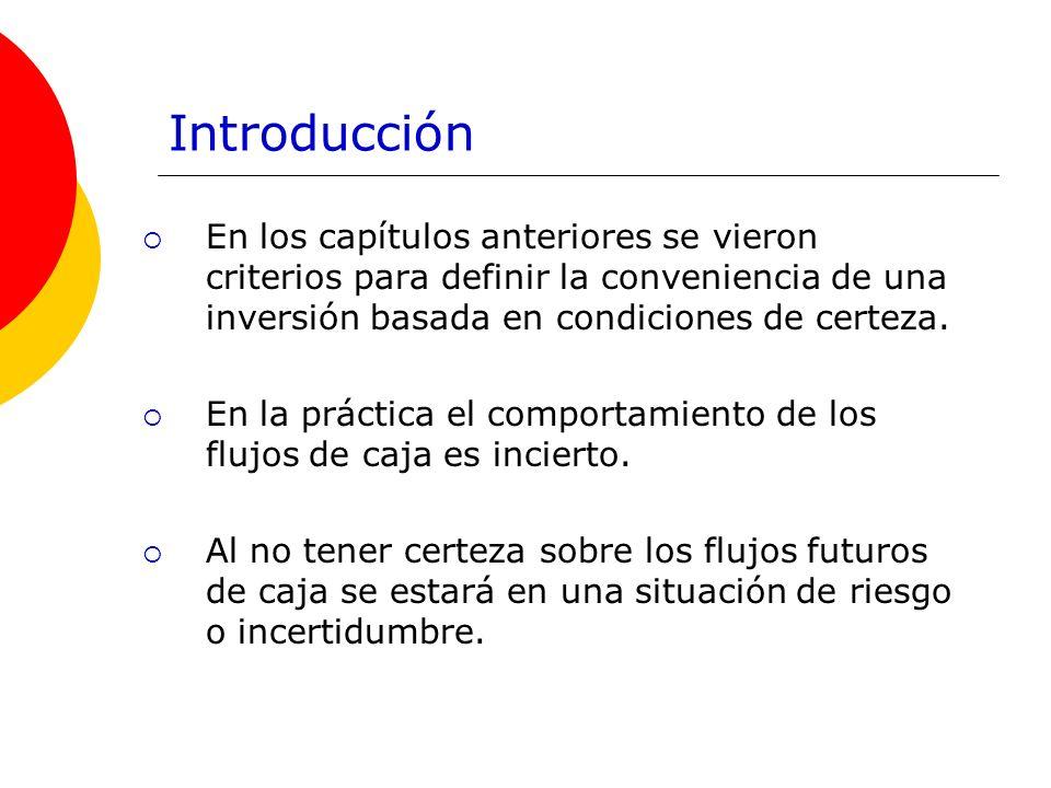 Introducción En los capítulos anteriores se vieron criterios para definir la conveniencia de una inversión basada en condiciones de certeza.