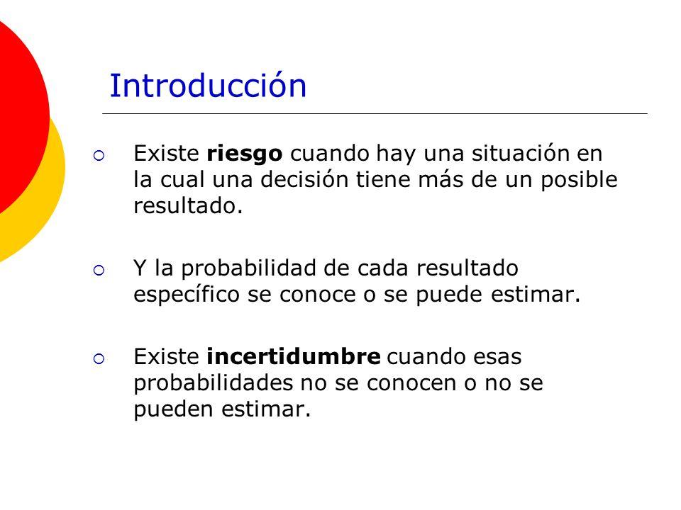 Introducción Existe riesgo cuando hay una situación en la cual una decisión tiene más de un posible resultado.