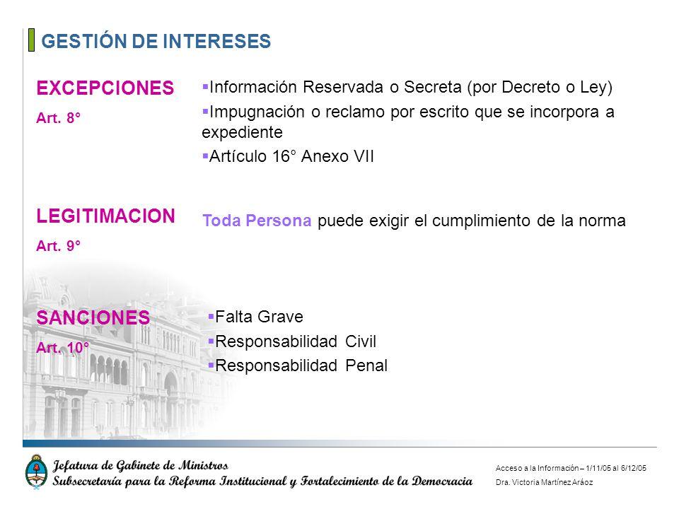 GESTIÓN DE INTERESES EXCEPCIONES LEGITIMACION SANCIONES