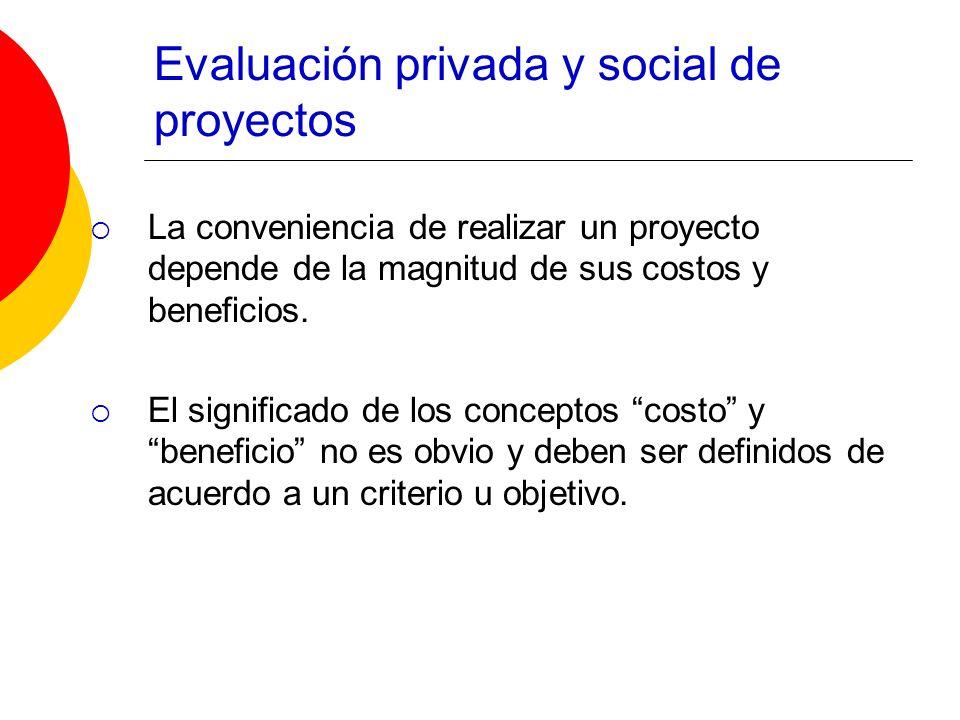 Evaluación privada y social de proyectos