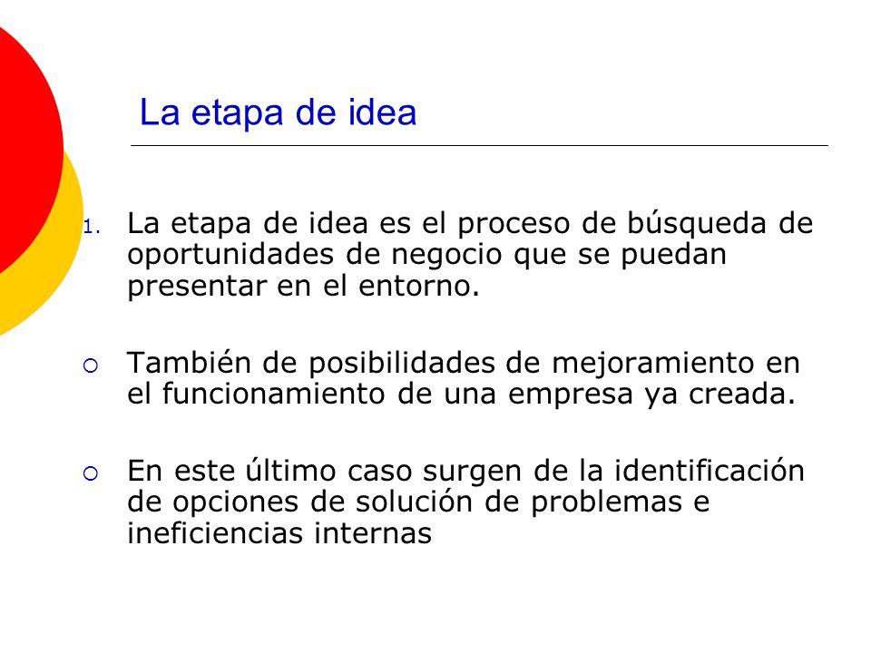 La etapa de idea La etapa de idea es el proceso de búsqueda de oportunidades de negocio que se puedan presentar en el entorno.