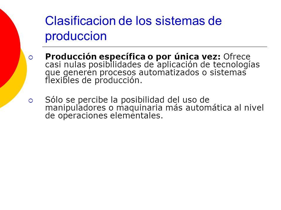 Clasificacion de los sistemas de produccion