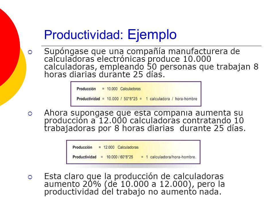 Productividad: Ejemplo