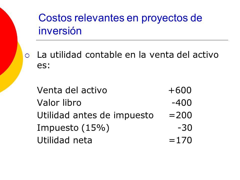 Costos relevantes en proyectos de inversión
