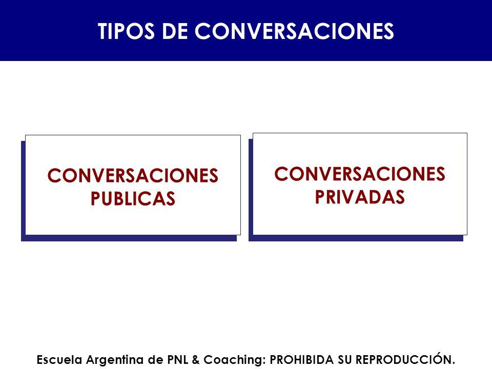 TIPOS DE CONVERSACIONES