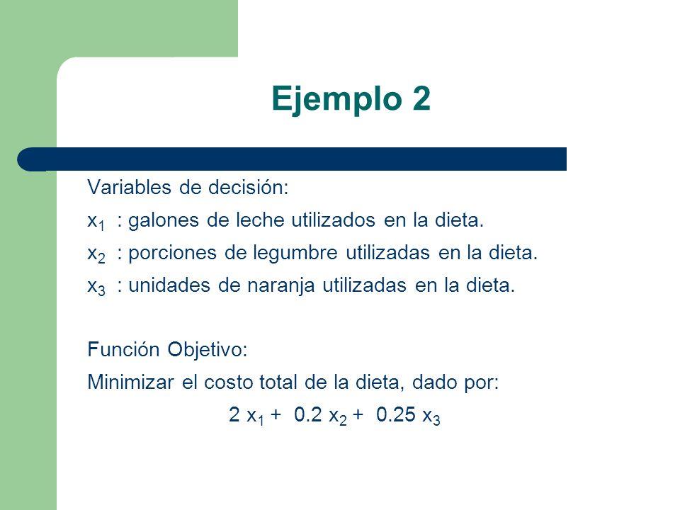 Ejemplo 2 Variables de decisión: