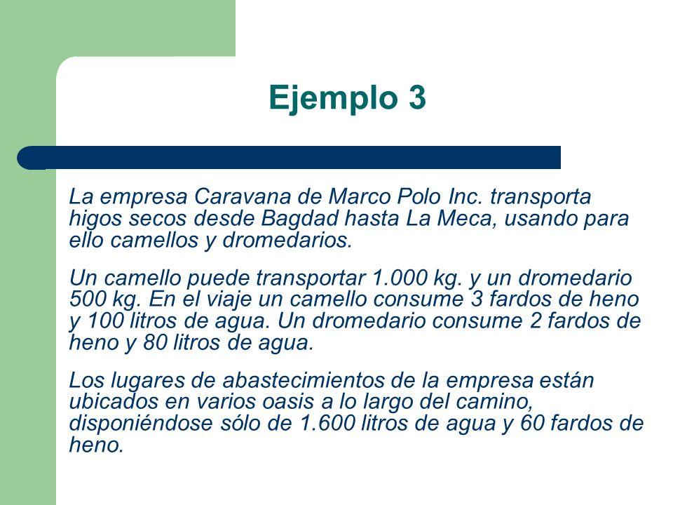 Ejemplo 3 La empresa Caravana de Marco Polo Inc. transporta higos secos desde Bagdad hasta La Meca, usando para ello camellos y dromedarios.