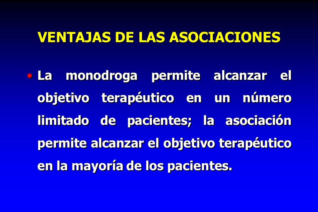 VENTAJAS DE LAS ASOCIACIONES
