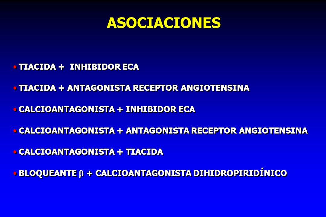 ASOCIACIONES TIACIDA + INHIBIDOR ECA