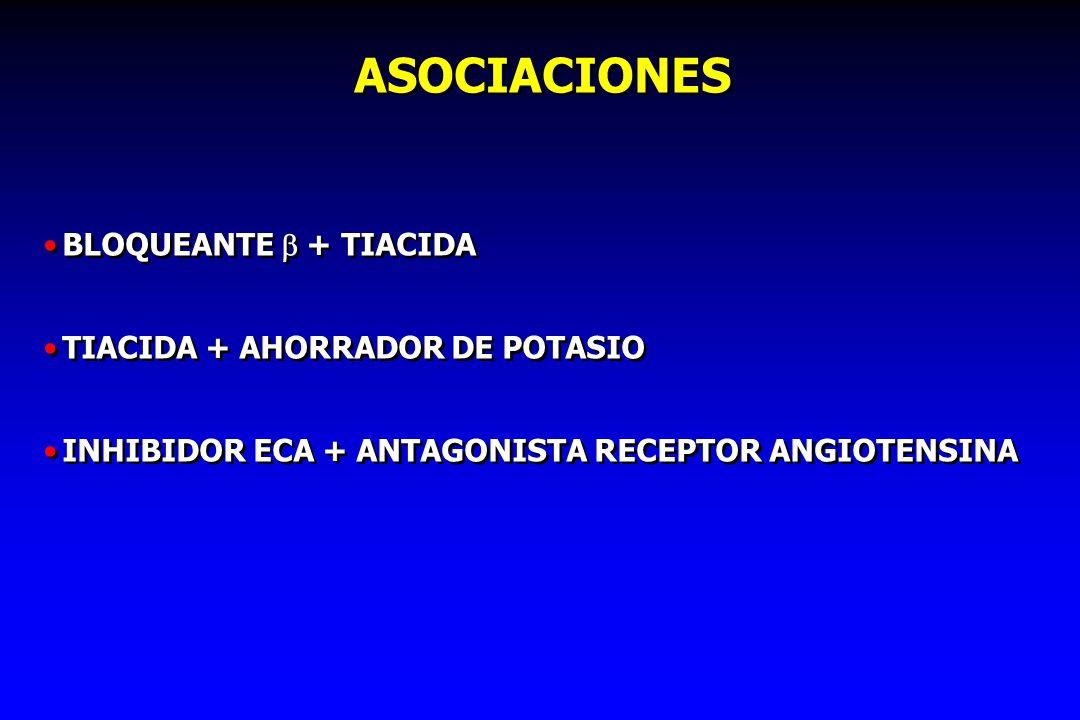 ASOCIACIONES BLOQUEANTE b + TIACIDA TIACIDA + AHORRADOR DE POTASIO